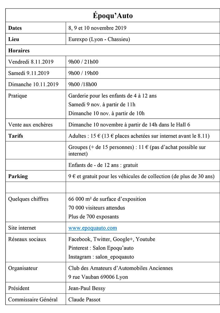 Informations pratiques pour le salon Époqu'Auto 2019.